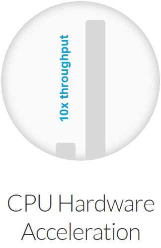 ubiquiti-wifi-CPU-Ubiquiti